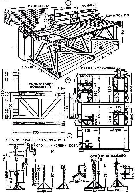схема подмостей