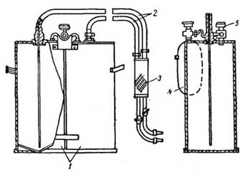 схема установки для нанесения покрытий