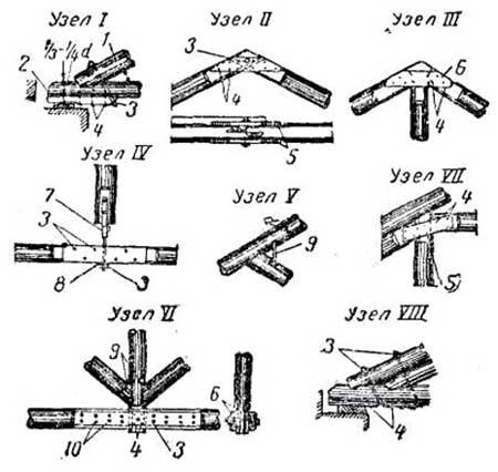 схема узлов висячих стропил