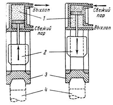 Схема устройства для забивания