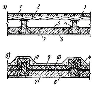 размеры железобетонных панелей