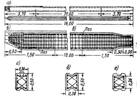 производство железобетонных свай