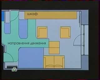 переделка квартирный вопрос фото